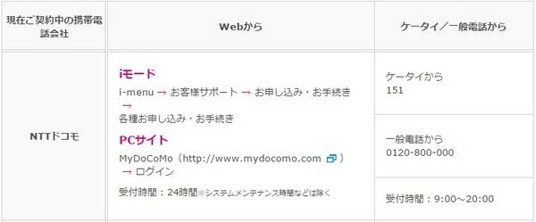 Docomo_MNP.jpg