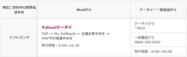 softbank_MNP.jpg