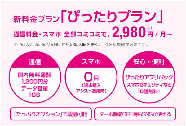UQmobile「ぴったりプラン」.png